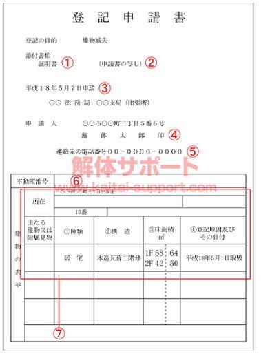 「建物滅失登記」の「登記申請書」の書き方